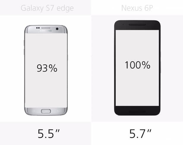 galaxy-s7-edge-vs-nexus-6p-12