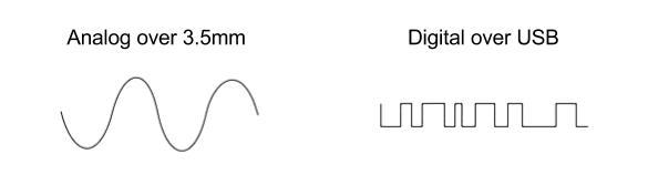 Analog-vs-digital-audio-USB.jpg