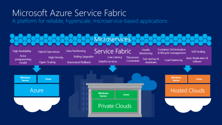 azure-service-fabric-linux.png