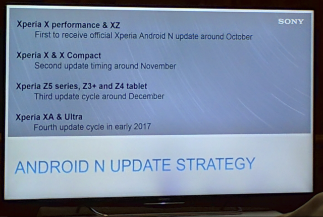 Sony-Xperia-Android-Nougat-Roadmap-640x431.png