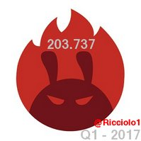 Ricciolo1_AnTuTu_Twitter.jpg