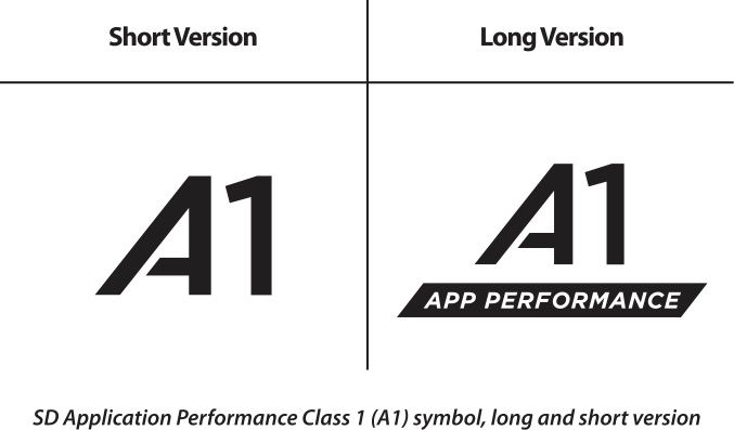 a1-performace