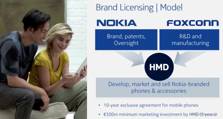 HMD Nokia.jpg
